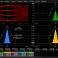Решение Teledyne LeCroy для анализа сигналов PAM4 (QPHY-56G-PAM4)