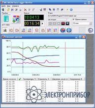 Программное обеспечение ADLM-W Aktakom Data Logger Monitor