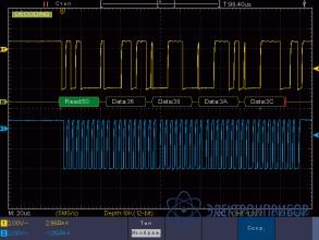 Опция декодирования i2c/spi/rs232 ADS-6000DEC