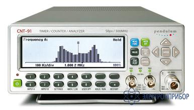 Частотомер электронно-счётный CNT-91R