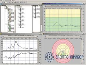 Программное обеспечение вибрационного мониторинга и диагностики ДИАМАНТ-2
