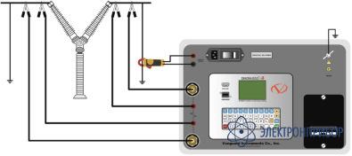Опция для приборов autoohm и dmom DUAL GROUND OPT