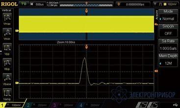 Опция расширенния глубины записи для ds1000z/z-s MEM-DS1000Z