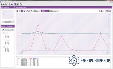 Программное обеспечение datalogger для приборов серии 210/310 LPC-14
