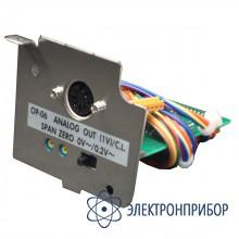 Интерфейс: аналоговый выход / токовая петля GX-06
