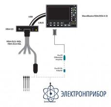 Анализатор цифровых каналов HDA125-09-LBUS