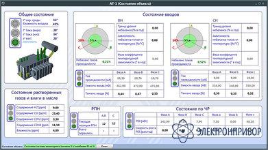 Математическое средство мониторинга и диагностики ПО INVA стандарт
