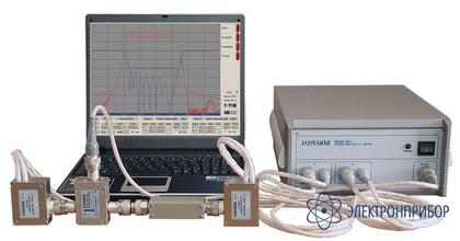 Измеритель комплексных коэффициентов передачи Обзор-103