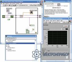 Полный комплект средств разработки по ACK-3102_SDK