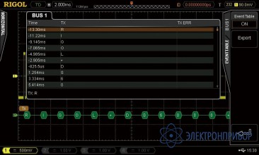 Опция декодирования i2c/spi SD-I2C/SPI-DS4000