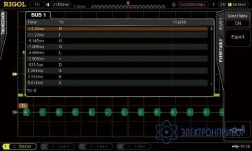 Опция декодирования rs232 для ds4000 SD-RS232-DS4000