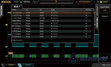 Опция декодирования rs232, spi, i2c для ds2000a SD-DS2000A