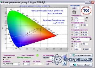 Спектроколориметр ТКА-ВД