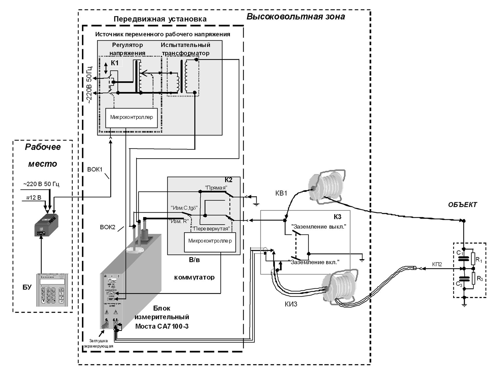 Блок-схема подключения передвижной установки на базе Моста СА7100-3 к объекту измерения