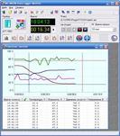ADLM-W Aktakom Data Logger Monitor